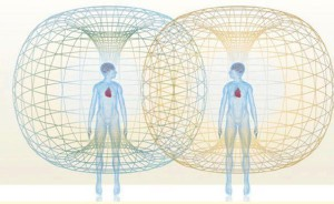 combined heart magnetic field
